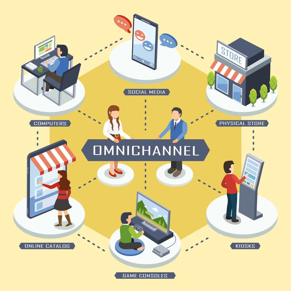 Optimize your marketing budget with omni-channel campaigns